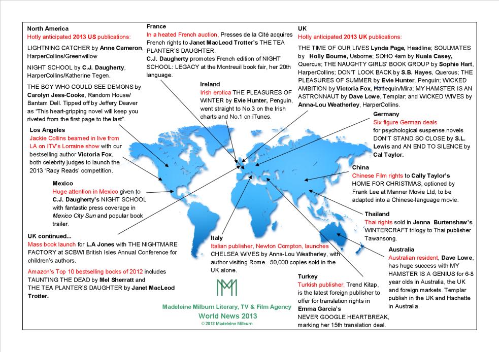 MM Agency International News 2013